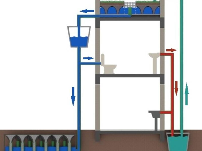 Projeto de Reuso e Tratamento de Água